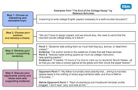 argumentative essay argumentative essay writing structure how to write a argumentative essay introduction how to