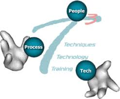 Call Center Operations Call Center Outsourcing Services Call Center Technologies
