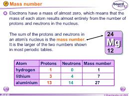 KS4 Chemistry Atomic Structure. - ppt video online download