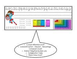 Name Plates Cursive With Math Helpers Superhero Themed