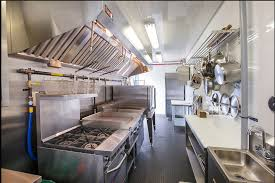 Renting Commercial Kitchen Space - Commercial kitchen