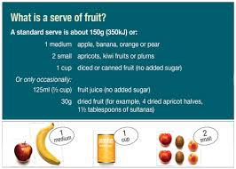 Serve Sizes Eat For Health