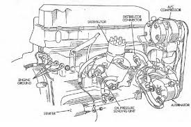4 0 swap wiring alternator jeepforum com here are some pictures showing parts of the engine harness they might help be you can mark up one of these to show what connectors you re refering to