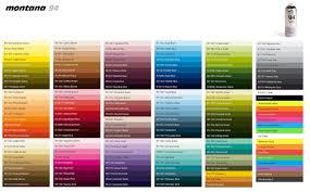 Montana 94 Spray Paint Colors Chart Archivosweb Com In