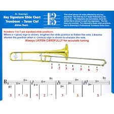 31 Reasonable Trombone Alternate Slide Positions Chart