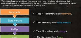 french education system french schools and the system in london and paris mums in