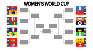 World Cup Tournament Chart Womens World Cup 2019 Bracket Predictions Expect Some