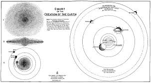 Bible Prophecy Charts Rapture Forums