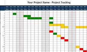 Project Management Spreadsheet Tracking Sheet Excel Template Task ...
