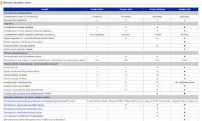 United Airlines Mileage Chart United Miles Upgrade Chart Bedowntowndaytona Com
