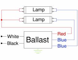 Robertson 1p20124 Oempak Of 10 Fluorescent Eballast For 1 2