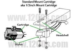 i need a wiring diagram for a magnavox stereo record player fixya Turntable Cartridge Wiring Diagram as the diagram shows, the stylus mounts to the cartridge, which then mounts to the headshell this headshell is then connected to the tonearm (tube) phono cartridge wiring diagram