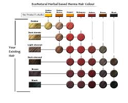 Herbal Based Hair Colour Chart Sophie Hairstyles 34686