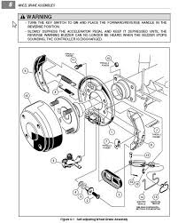 club car service manual ebay 1996 club car golf cart value at 1995 Club Car Parts Schematic