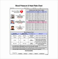 42 Printable Resting Heart Rate Chart Forms And Templates