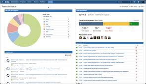 Jira Dashboards Made Simple The Why How And Best Practices