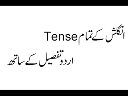 English Tense Complete With Urdu Youtube