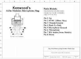 kenwood double din wiring diagram fccd wire meaning at Double Din Car Stereo Wiring Diagram