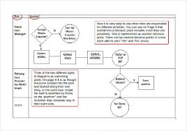 business process template 20 workflow diagram templates sample example format download
