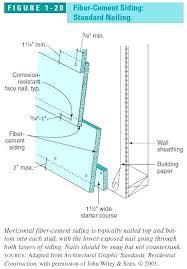 installing hardiplank