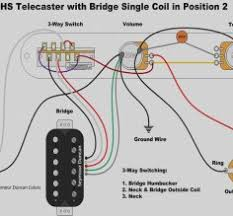excellent receptacle wiring diagram duplex outlet wiring diagram and briliant telecaster hs wiring diagram pictures of hs wiring diagram php stratocaster fender strat guitar