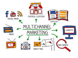 Marketing Channels Which Are The Best Marketing Channels For Using Agile
