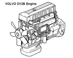 volvo ce engine manuals parts catalogs volvo ce diesel engines spare parts catalogs service operation manuals