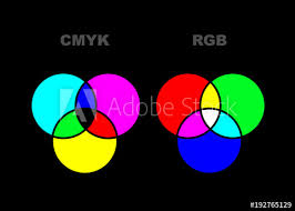 Adobe Cmyk Color Chart Vector Chart Explaining Difference Between Cmyk And Rgb