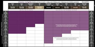 Maraes Hair Color Chart Scruples Color How To Easy Gel Highlights And Lowlights