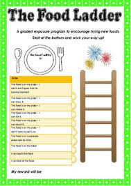 Trying New Foods Chart Trying New Foods The Food Ladder By Dw Ot Resources Tpt