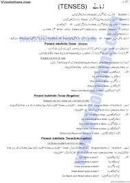 Tense Formula Chart In Hindi Pdf Download English Tenses In Urdu Book Easy Download 0 English