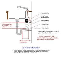 venting air inlet valve ii w550 jpg