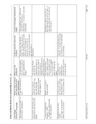 The Crucible Act 2 Character Chart Ks4 Plays The Crucible By Arthur Miller Teachit English