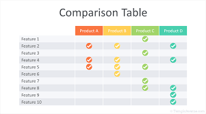 Comparison Table Powerpoint Template Templateswise Com