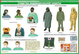 Плакаты mirspas okis ru плакат стенд мчс го чс уголок средства индивидуальной защиты