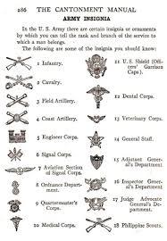 Army Insignia Chart U S Army Rank And Insignia Identification Ww1