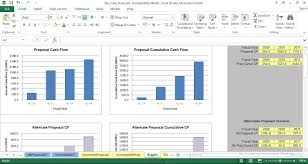 Business Case Financial Analysis Excel Template