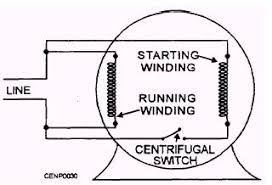 ac motors diagram of the connections of a split phase motor