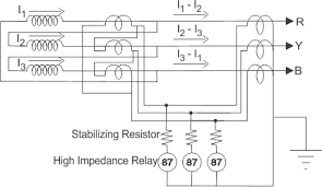 differential protection of generator or alternator electrical4u generator differential protection