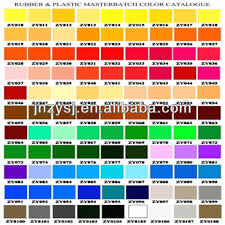 Abs Plastic Color Chart Abs Pre Coloured Granule Masterbatch For Polymer Plastic Abs Color Master Batch Buy Abs Color Master Batch Color Concentrate Granule Color Master