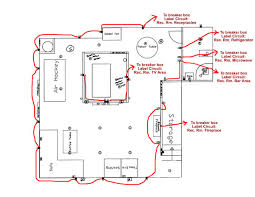 how to wire a recreation room in your basement ez diy electricity diagram of receptacle circuits