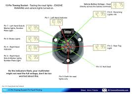 ford kuga 13 pin wiring diagram wiring diagram services \u2022 Ford Ignition System Wiring Diagram at Ford Kuga Towbar Wiring Diagram