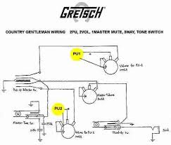 gretsch guitar wiring diagrams not lossing wiring diagram • gretsch country gentleman wiring diagram simple wiring diagram rh 28 mara cujas de gretsch wiring schematic