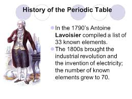 Section 4.4—The Periodic Table Objectives Explain how the modern ...