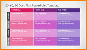 9 30 60 90 Day Sales Plan Powerpoint Time Table Chart World Wide