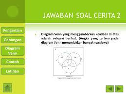 Diagram Venn Ppt Contoh Diagram Venn Gabungan Andone Brianstern Co