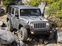 Jeep Wrangler Wikipedia | 2018-2019 Car Release, Specs, Price