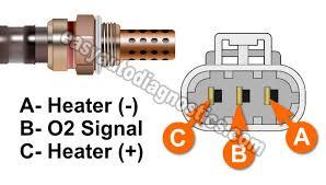 oxygen sensor wiring harness oxygen image wiring part 1 3 wire oxygen sensor heater test 1994 1995 3 0l on oxygen sensor wiring
