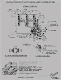 strat wiring diagram hss wiring diagram strat hss wiring diagram electronic circuit stratocaster hss wiring diagram description fender american deluxe