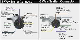 6 wire trailer wiring diagram astonishing pin locations for the 6 wire trailer wiring diagram cute wiring diagram trailer wiring diagram 6 pin trailer of 6